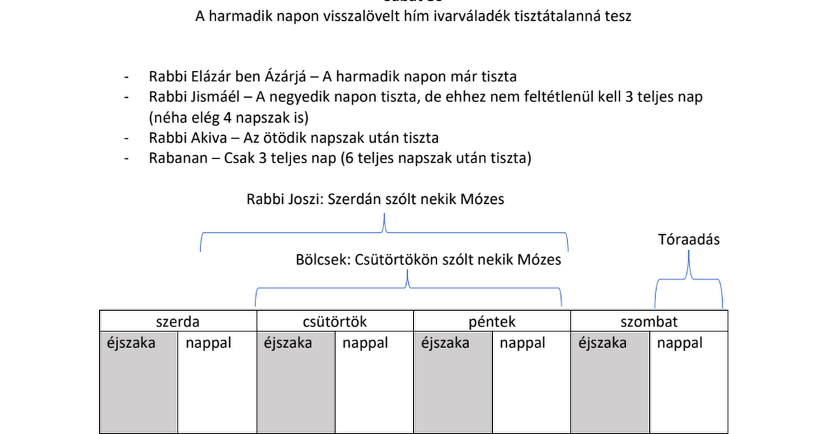 Sábát 86.pdf