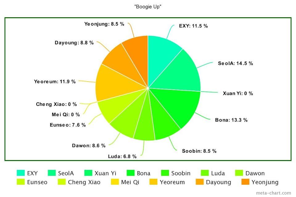meta-chart (77)