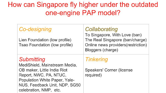 Post-SG50 Public Policy Challenges and the Outdated PAP Model