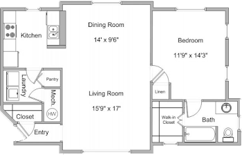 Go to Ginko Floorplan page.