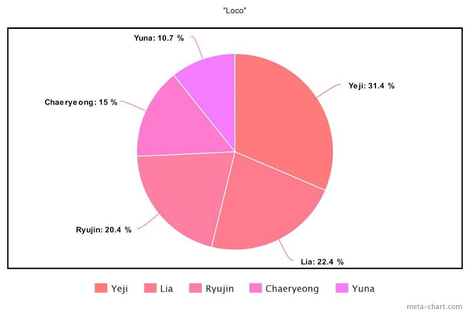 meta-chart - 2021-09-24T115750.515