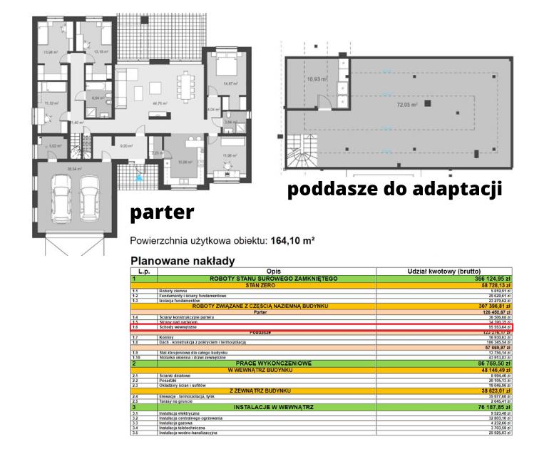 Szacunkowe koszty budowy schodów w projekcie domu z bazy Tooba
