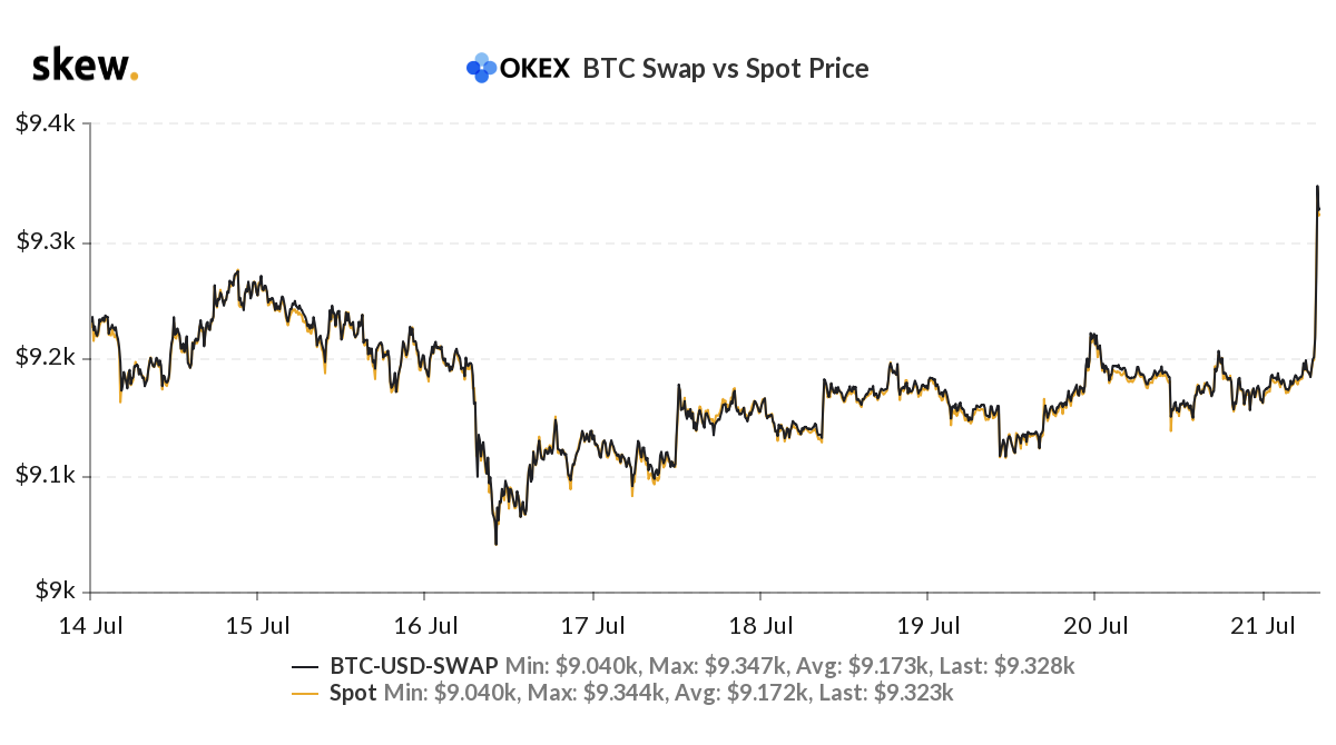 bitcoin marketplace europe