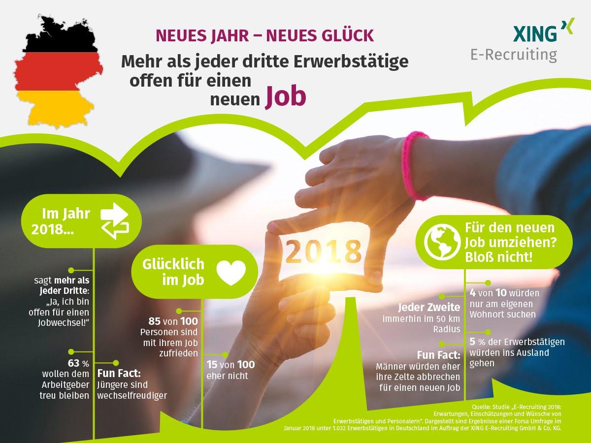 Xing Infografik Zufriedenheit im Beruf