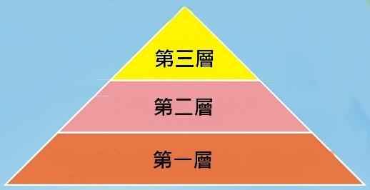 https://www.bcwkps.edu.hk/it-school/php/webcms/files/upload/tinymce/3_school_subjects/gifted_education/P001_1440395278.JPG