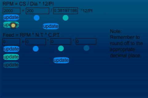 SpeedsNFeeds version screenshots 2
