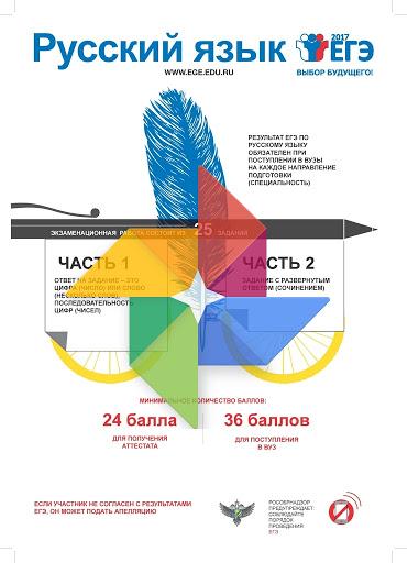 Плакаты ГИА-2017