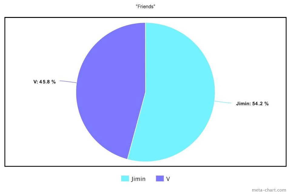 meta-chart - 2020-12-15T143215.230