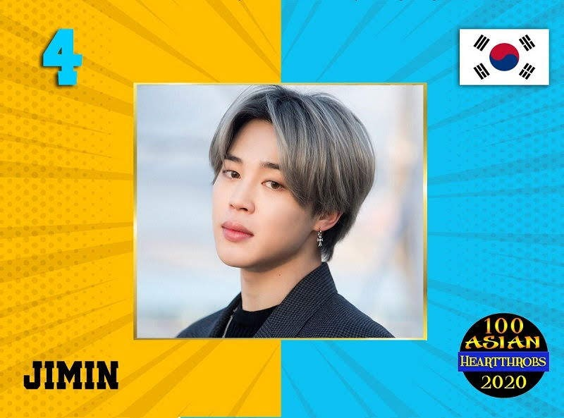Asian Heartthrob 2020 BTS's Jimin at 4th place