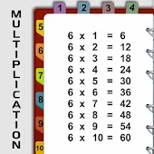 Multiplication table: fast math tables to 100
