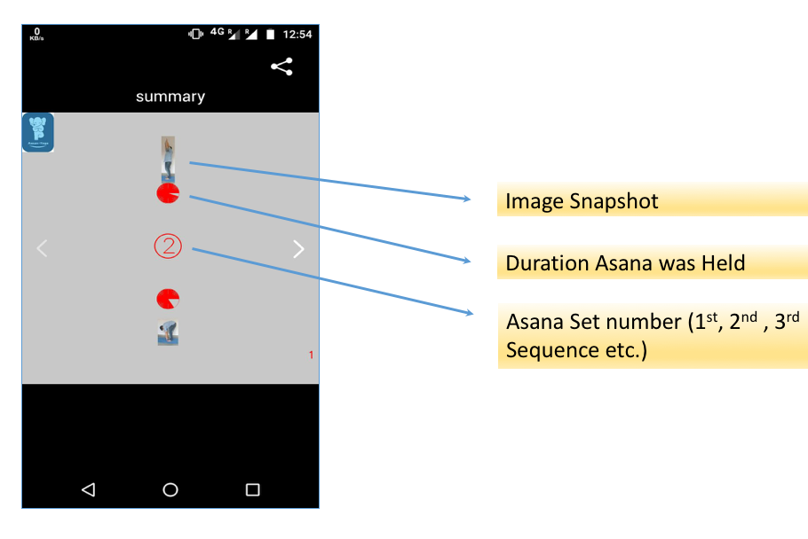 aasan.yoga- screenshot