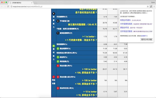獨孤九劍 財務報表分析工具