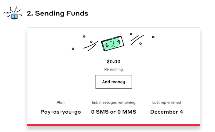 SMS Sending Funds: Add money.