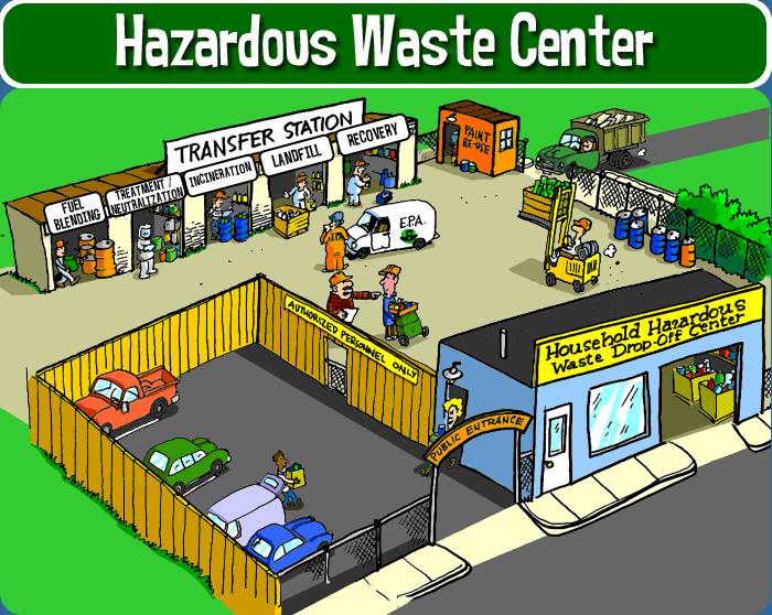 hazmat-dispose-center
