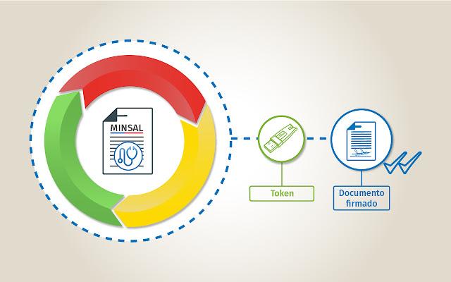 Extensión Firma Digital para MINSAL
