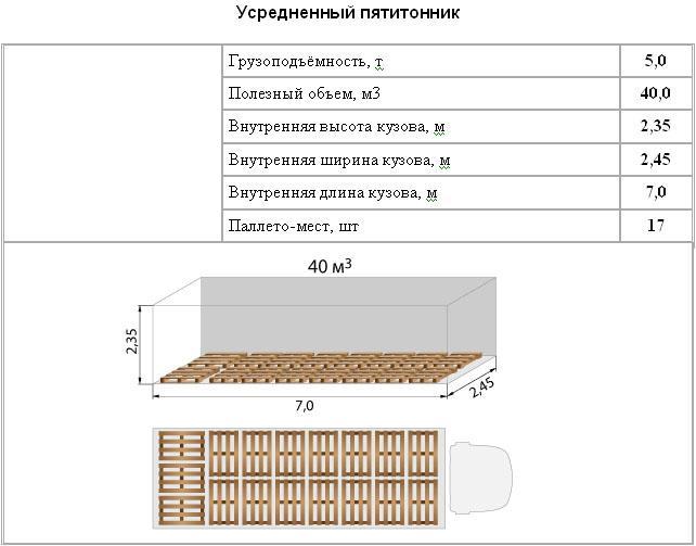 Описание: http://greencar.at.ua/DOC/Avto/shema-05.jpg