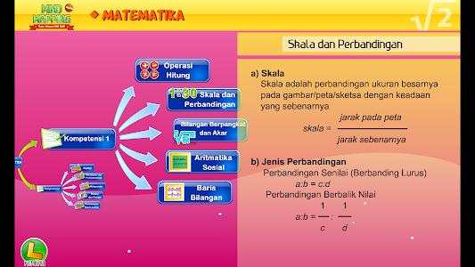 Mind Mapping UN SMP/MTs screenshot 3