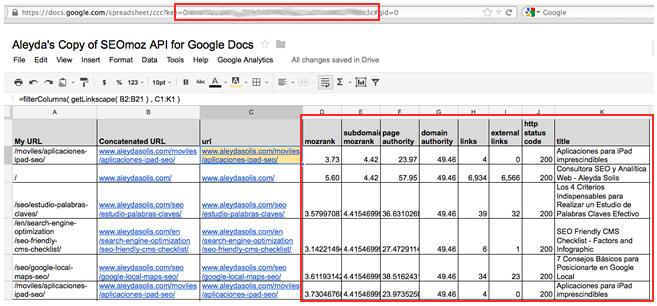 Các chỉ số của Google Docs API SEOmoz
