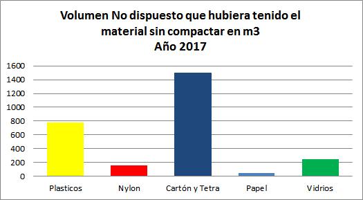 95731fbf048b Entre febrero de 2013 y febrero de 2015