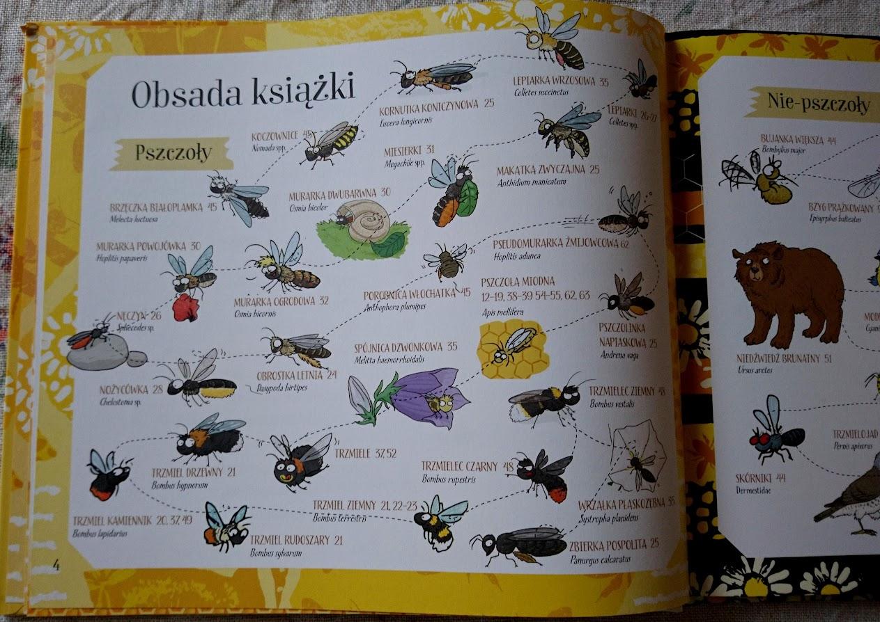 Justyna Kierat, Pszczoły miodne i niemiodne
