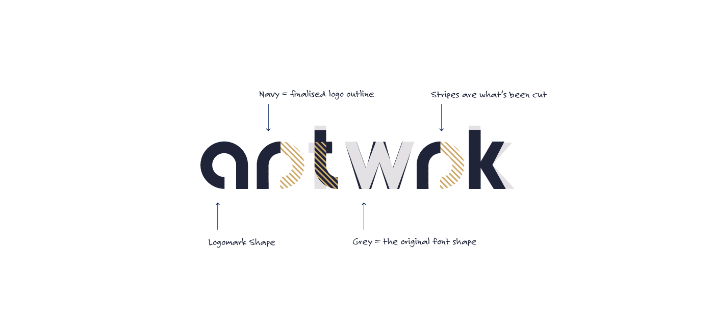 Artwrk Wordmrk Development