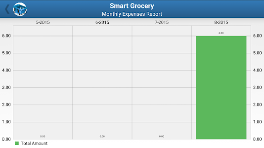 Smart Grocery screenshot 8