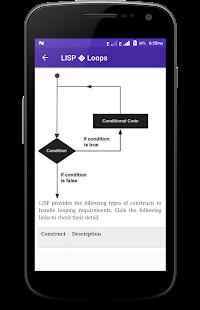 LISP Programming - náhled