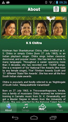 Manorama's Chitra