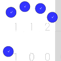 Touch decimals Place value ± icon