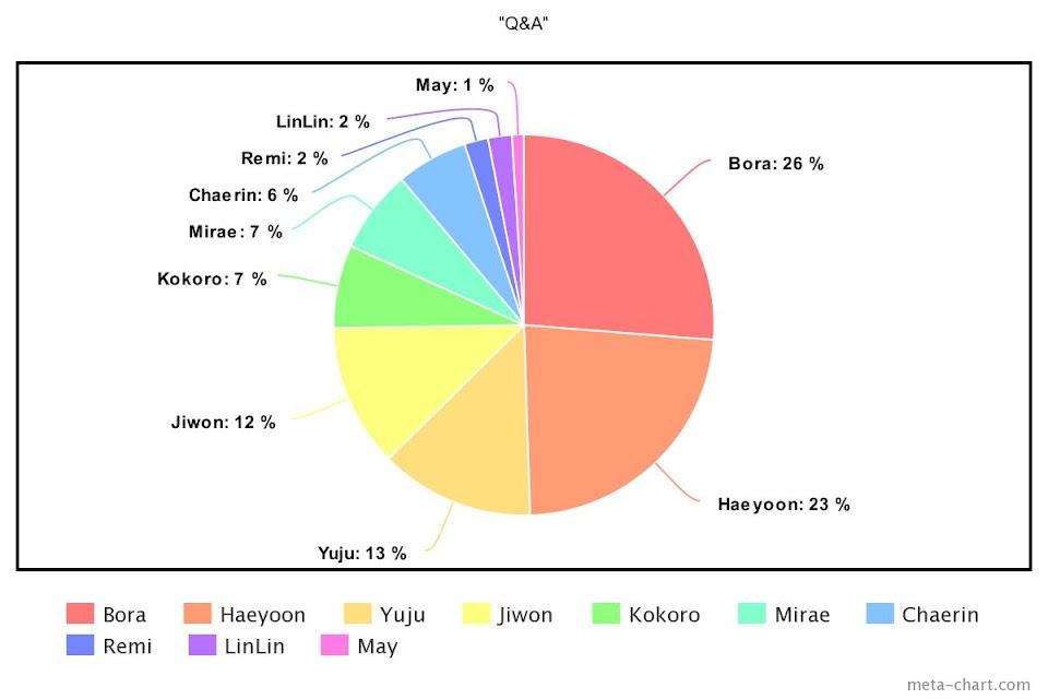 meta-chart (87)