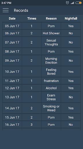Stop M - Stop Masturbation And Quit Porn Addiction  screenshots 7