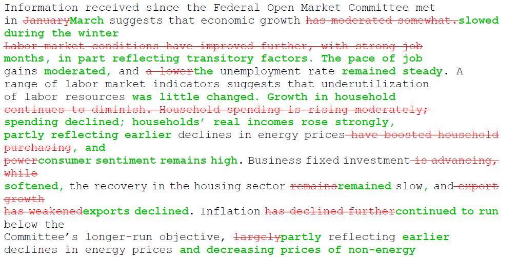 Сегодня день решения ЦБ по изменению ключевой ставки