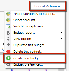 Budget Actions