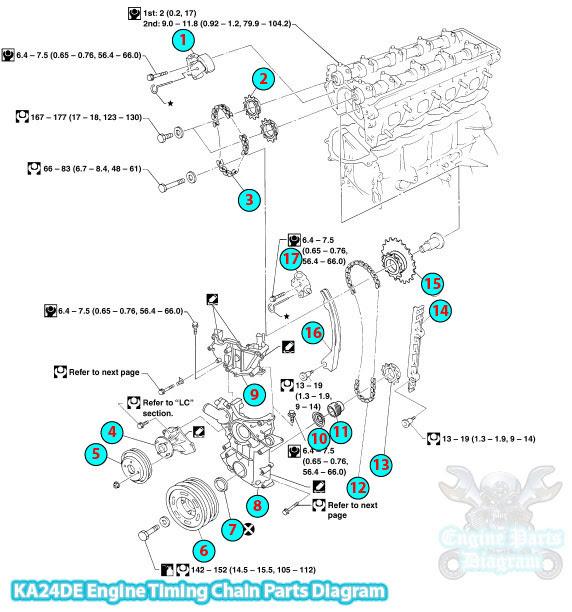 Nissan Frontier Timing Chain Parts Diagram KA24DE Engine