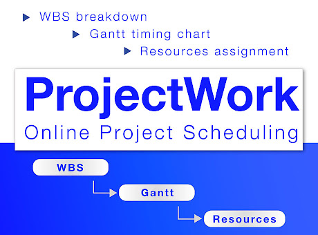 ProjectWork - professional project scheduling