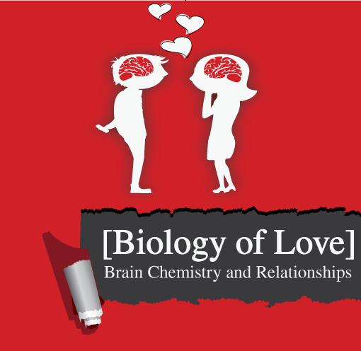 BiologyOfLove.png