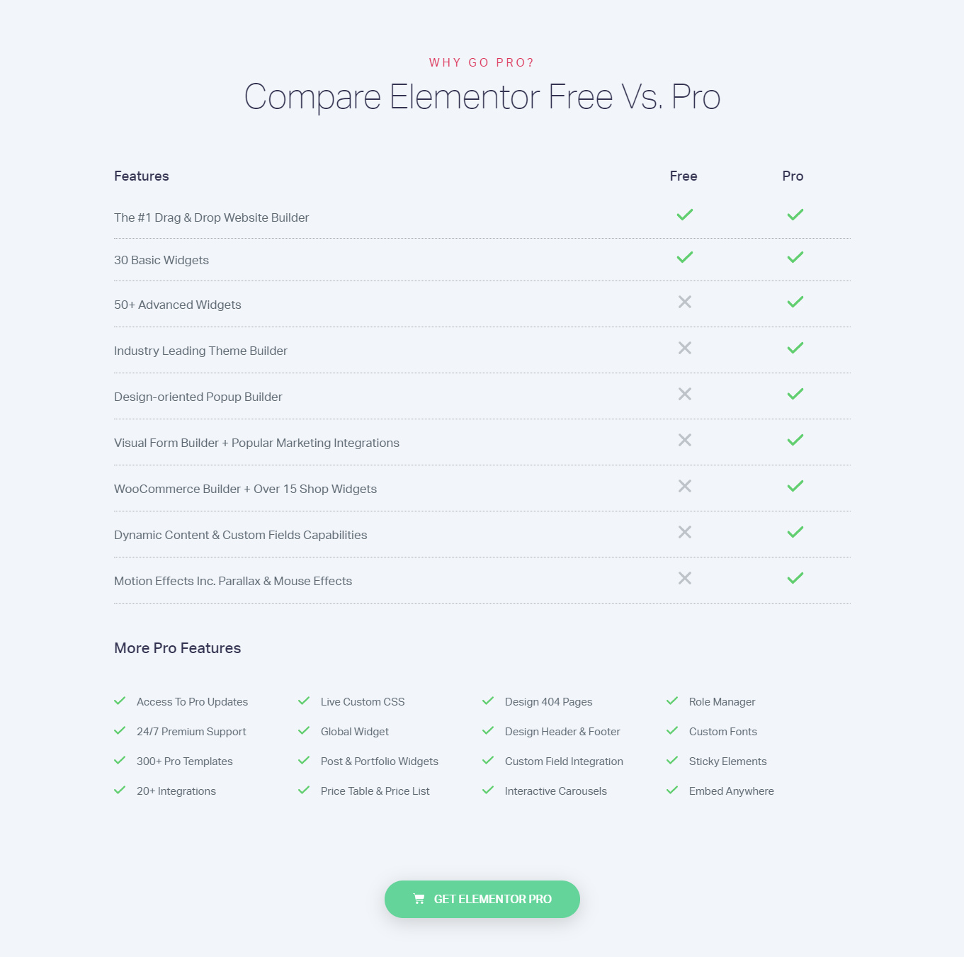elementor-page-builder-features
