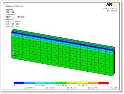 ANSYS | Тепловое состояние стальной пластины, подверженной пластическому деформированию