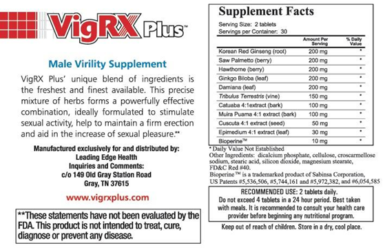 VigRX Plus Supplement Ingredients