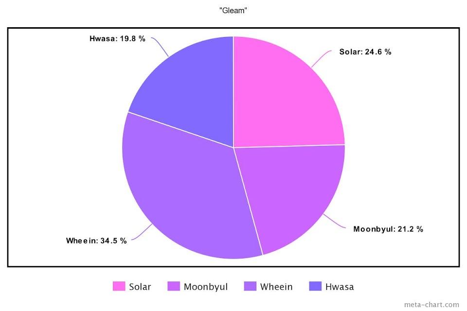 meta-chart - 2021-03-09T233418.451