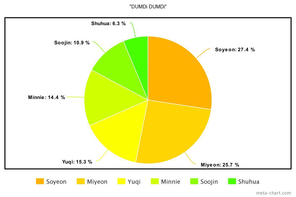 meta-chart - 2021-04-12T175746.236