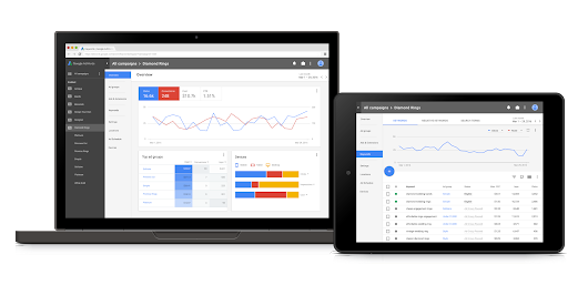 Redesigning AdWords for marketing in a mobile-first world