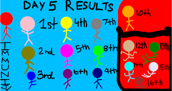 Sketchport Decathlon Day 5 Results!