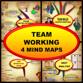 Team Building - 4 Mind Maps