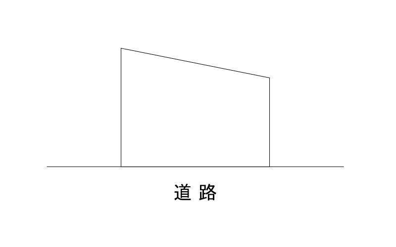 土地計測用例題