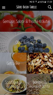 Säure-Basen-Tabelle - screenshot