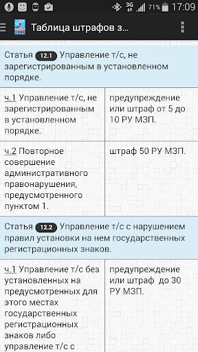 ПДД Приднестровья