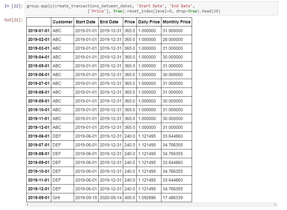 Blog - Generating Data between Two Dates