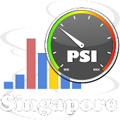 Singapore Haze Watch (PSI)