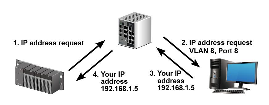 DHCP_relay.jpg